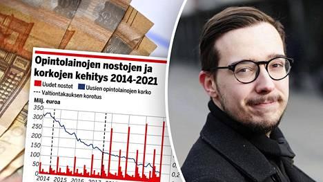 Juuso Jokinen on saatuaan opiskelupaikan vuonna 2018 sijoittanut joka vuosi kaikki opintolainansa.