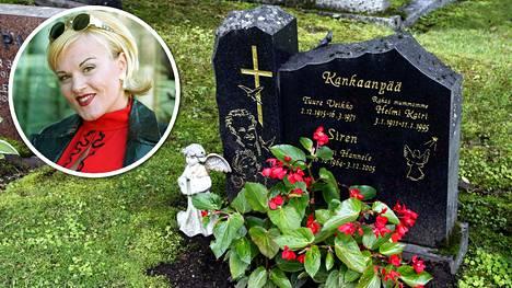 Laulaja Kikka on haudattu Tampereen Kalevankankaan hautausmaalle.
