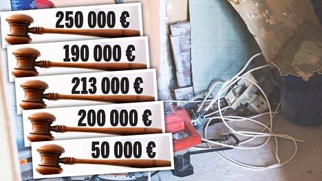 Kahden tuomioistuinkäsittelyn jälkeen riitajuttujen oikeudenkäyntikulut nousevat lähes aina kymmeniin tuhansiin euroihin ja helposti yli 100000 euron.