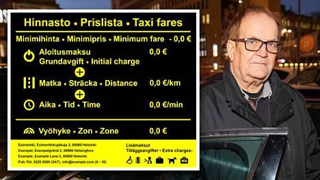 Traficom on antanut määräyksen siitä, miten taksimatkan hinta tai hinnanmääräytymisen perusteet on jatkossa ilmoitettava taksin ulkopuolelta. Taksiyrittäjä Juhani Reinilehto epäilee, ettei uudenmallinen hinnasto palvele asiakkaita sen paremmin kuin vanhakaan.