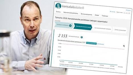Topi Paananen huhtikuussa tekemän kansalaisaloitteen oli keskiviikkoiltaan mennessä allekirjoittanut 2153 kannattajaa. –Ehkä seuraava tai sitä seuraava eduskunta tarttuu asiaan, Paananen miettii.
