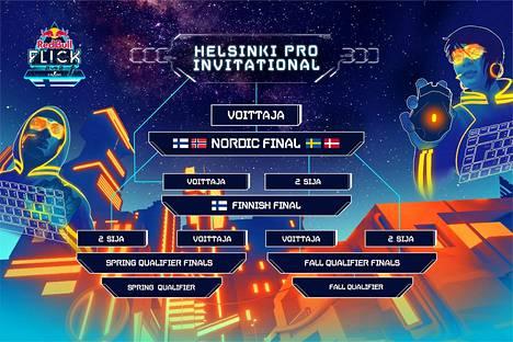 Kenellä tahansa on mahdollisuudet edetä maailmanfinaaliin ja nöyryyttää kovia nimiä. Viime vuoden voittajapari oli aloittanut pelit Saksan avoimista karsinnoista.