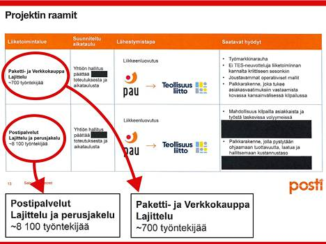 """Paateron erityisavustajalle esiteltiin Postin """"projektin raamit"""" 8. elokuuta."""
