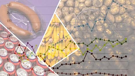 Ruuan hinta on noussut korona-aikana vähemmän kuin muiden kuluttajakorin hintojen.