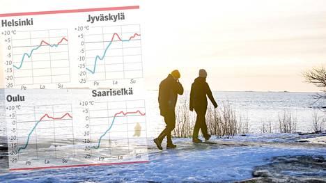 Raju lämpöpiikki viikonlopuksi – lauha ilma kiepsahtaa Suomeen