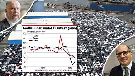 Danske Bankin pääekonomisti Pasi Kuoppamäki (ylhäällä) ja Handelsbankenin Timo Hirvonen eivät yllättyneet siitä, että teollisuuden uusien tilausten määrä laski.