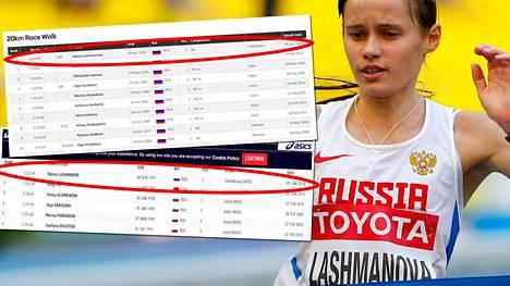 """Kuva: Venäläisen yleisurheilun olympiavoittajan tilastokummajainen herätti huomion – """"Ei pitäisi hyväksyä"""""""
