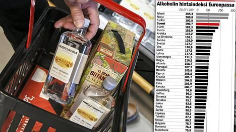 Euroopan Unionin kalleinta alkoholia saa Suomesta.