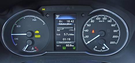 Yarisin mittaristo on tuttua hybridi-Toyotaa: vasemmalla energiankäyttömittari, oikealla nopeusmittari. Jälkimmäisen viisari liikkuu huomattavasti tahmeammin kuin ensimmäisen.