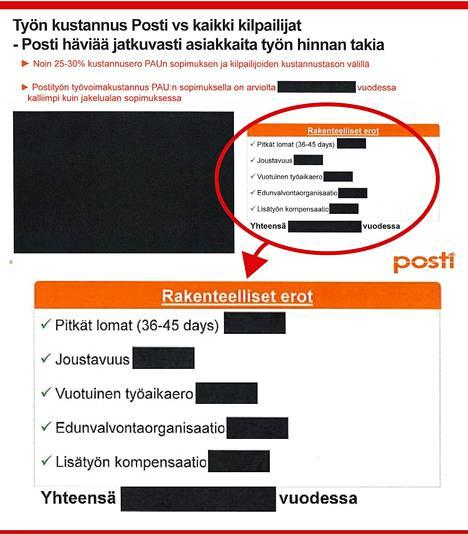 """Postin johto ilmoitti Paaterolle 7. kesäkuuta, että Posti häviää jatkuvasti asiakkuuksia työn hinnan takia. Kalliimpi työvoimakustannus oli johdon mukaan Postille """"merkittävä kilpailuhaitta""""."""