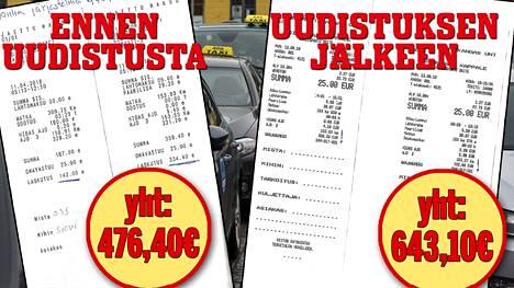 Pohjois-Pohjanmaan alueella Kela-korvattuun kyytiin tuli heinäkuun jälkeen 167 euroa lisää hintaa.