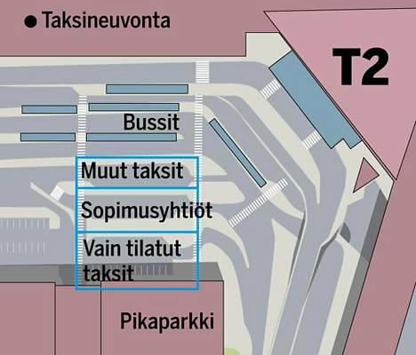 Näin taksiliikenne on järjestetty heinäkuun alusta alkaen Helsinki-Vantaan lentokentällä.