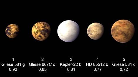 Tähän mennessä havaittuja Maan kaltaisia eksoplaneettoja taiteilijan näkemyksenä.