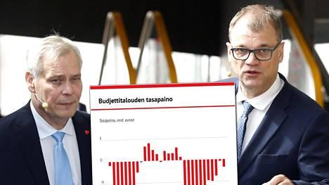 Hallitukset ovat tehneet alijäämäisiä budjetteja jo vuodesta 2009