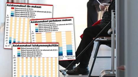 Uudistus parantaa perusterveydenhuollon saatavuutta ja lisää alueellista yhdenvertaisuutta, arvioi THL.n tutkimuspäällikkö Jussi Tervola.
