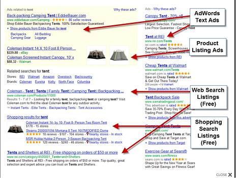 Googlen hakukonemainokset
