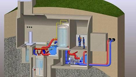 Lappeenrannan teknillisen yliopiston visio maan alle sijoitettavasta pienreaktorista kaukolämmon tuotantoon.