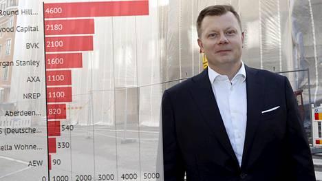 Tanskalainen Nrep osti viimeksi Avaralta yli 400 asuntoa, osakas Jani Nokkanen kertoo.