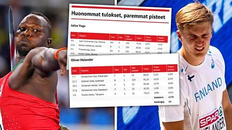 Oliver Helander (oik.) oli kauden seitsemänneksi pisimmälle heittänyt keihäsmies maailmassa, mutta rankingissa hän oli vasta 19:s. Maailmanmestari ja olympiahopeamitalisti Julius Yego (vas.) sen sijaan hyötyi rankingissa huimasti kilpailujen tasosta, vaikka heitto oli kateissa koko kauden.