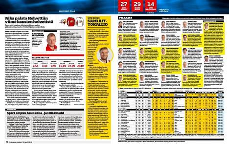 Analyysisivuilla arvioidaan joukkueiden asetelmat kauteen ja analysoidaan ihannekokoonpanon 22 pelaajaa.