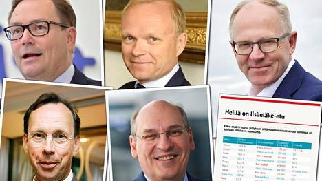 Veli-Matti Mattila (ylh. vas.), Pekka Lundmark, Pekka Vauramo, Kari Stadigh ja Matti Lievonen.