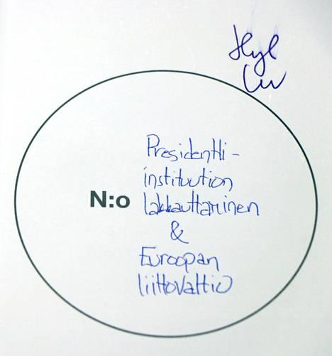 Presidentti-instituution lakkauttaminen ja Euroopan liittovaltio, oli yhden äänestäjän kannanotto.