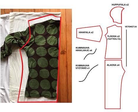 Punkkihaalareihin tarvitaan kangasta, kuminauhaa ja vetoketju.