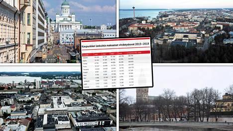 IS:n selvityksen mukaan isot kaupungit maksavat vuosittain useita tuhansia euroja viivästyskoroista.
