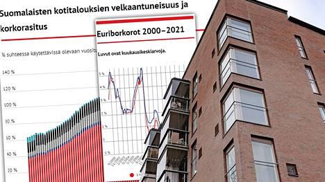 Koronnousuhuolet näkyvät pankeissa lainaneuvotteluissa.