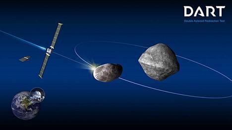 Luotaimen on tarkoitus osua syyskuussa pieneen Dimorphos-asteroidiin, joka kiertää Didymosta.