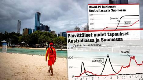 Australian rajat ovat pysyneet kiinni epidemian aikana.