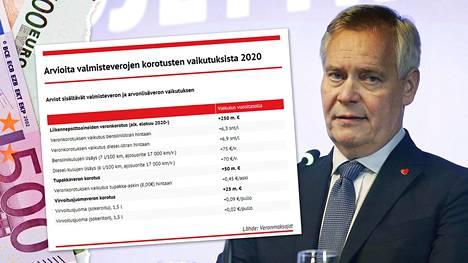 Antti Rinteen hallituksen budjettiriihen veropäätökset merkitsevät palkkaverotuksen yleistä kiristymistä ensi vuonna.
