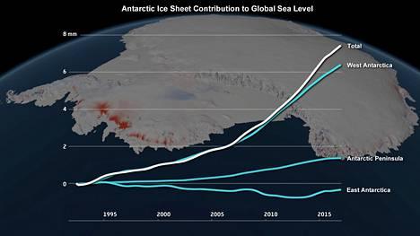 Nasan julkaisema kuvaaja näyttää, kuinka Etelämantereen eri osien sulaminen on vaikuttanut meriveden nousuun.