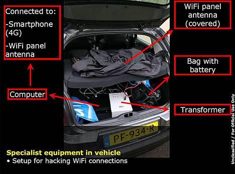 Venäläismiesten Haagiin pysäköidystä autosta löytyi paljon hakkerointiyrityksiin viittaavaa tavaraa huhtikuussa.