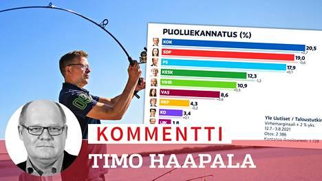 Kokoomuksen Petteri Orpo virvelöi tällä hetkellä politiikan paalupaikalla. Viikonvaihteet Ilta-Sanomien haastattelussa Orpo suunnitteli jo porvarihallitusta.