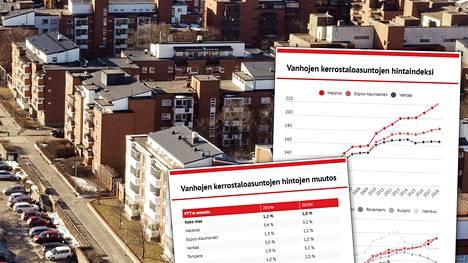 PTT:n mukaan asuntojen hinnat nousevat varmuudella vain suurissa kasvukeskuksissa eli pääkaupunkiseudulla, Tampereen ympäristössä Pirkanmaalla sekä Varsinais-Suomessa.