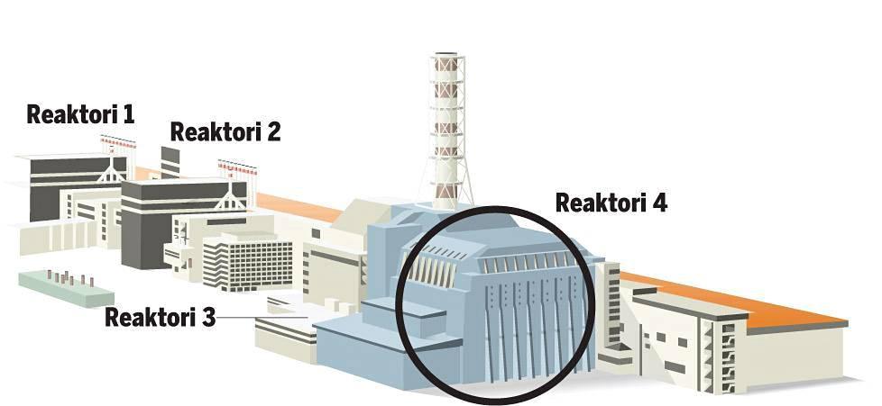 Tältä näytti koko Tshernobylin ydinvoimala.