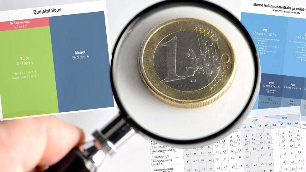 Verotus muuttuu 2017: Veroprosentti putoaa eniten pienituloisilla, euroissa eniten hyötyä ...