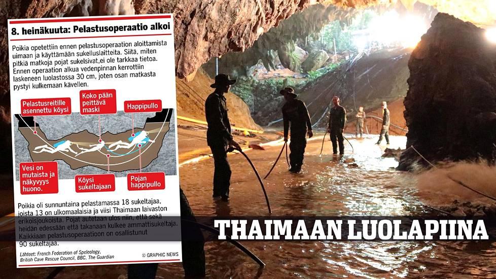 Näin pelastajat auttavat pojat ulos Tham Luangin luolasta – kaksi  sukeltajaa jokaisen mukana vaarallisella matkalla - Ulkomaat - Ilta-Sanomat 397102ca23