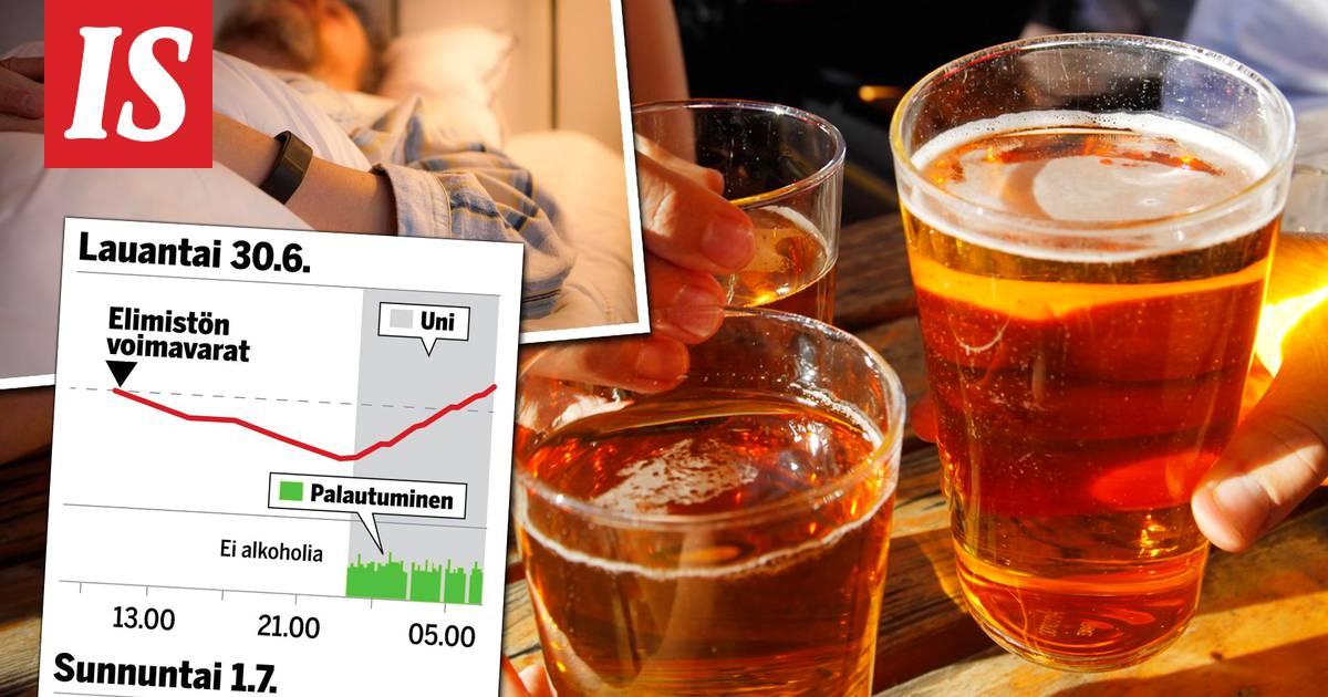mitä alkoholi tekee keholle