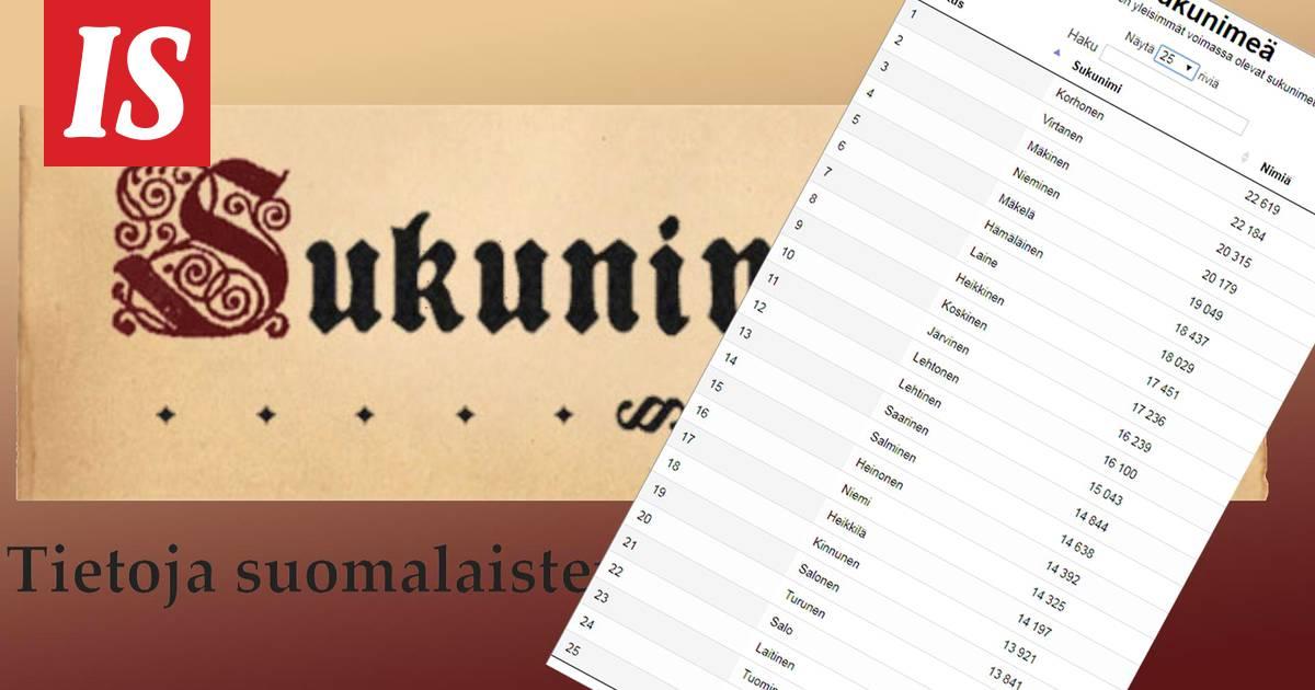 Ihan tavallinen Virtan… siis Korhonen – löytyykö sinun sukunimesi Suomen yleisimpien joukosta?
