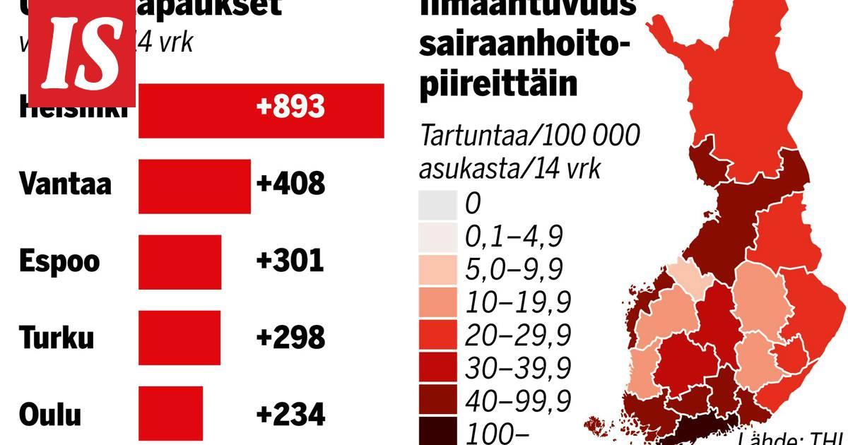 THL: Suomessa todettu 258 uutta koronatartuntaa ja kuusi...