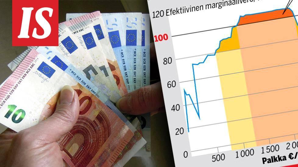 Tampere Päivähoitomaksut
