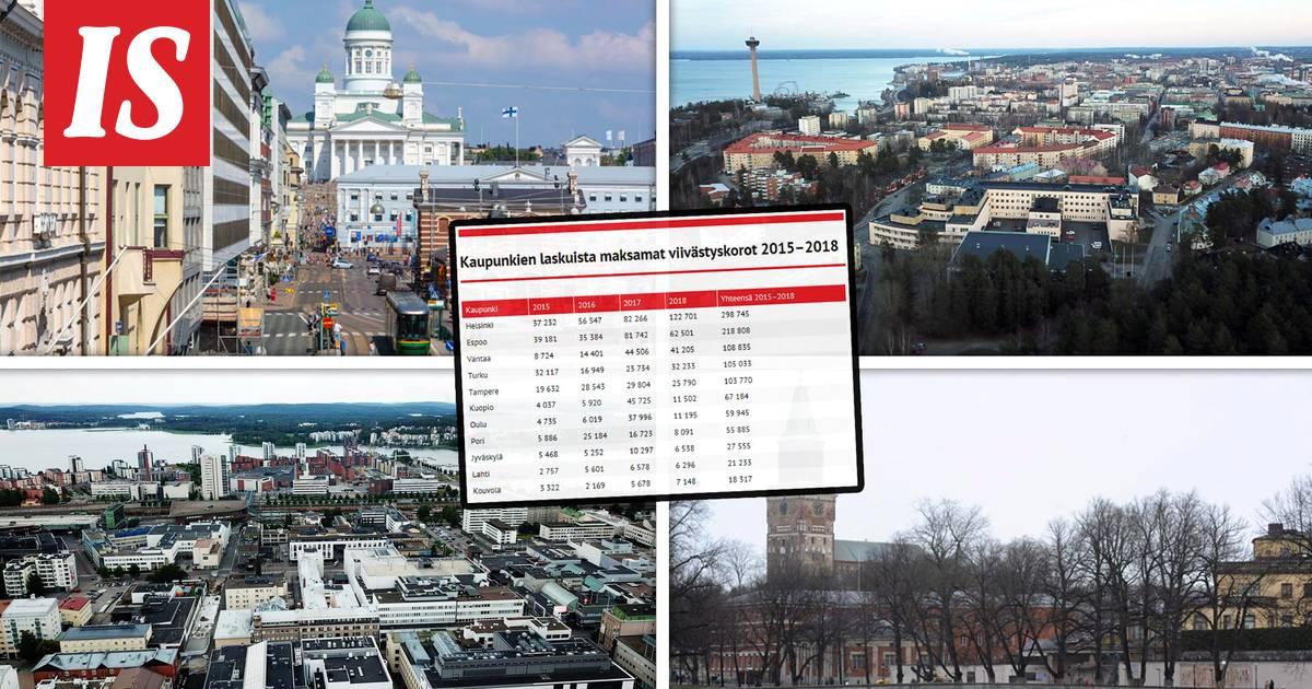 Suomen Suurimmat Kuljetusliikkeet