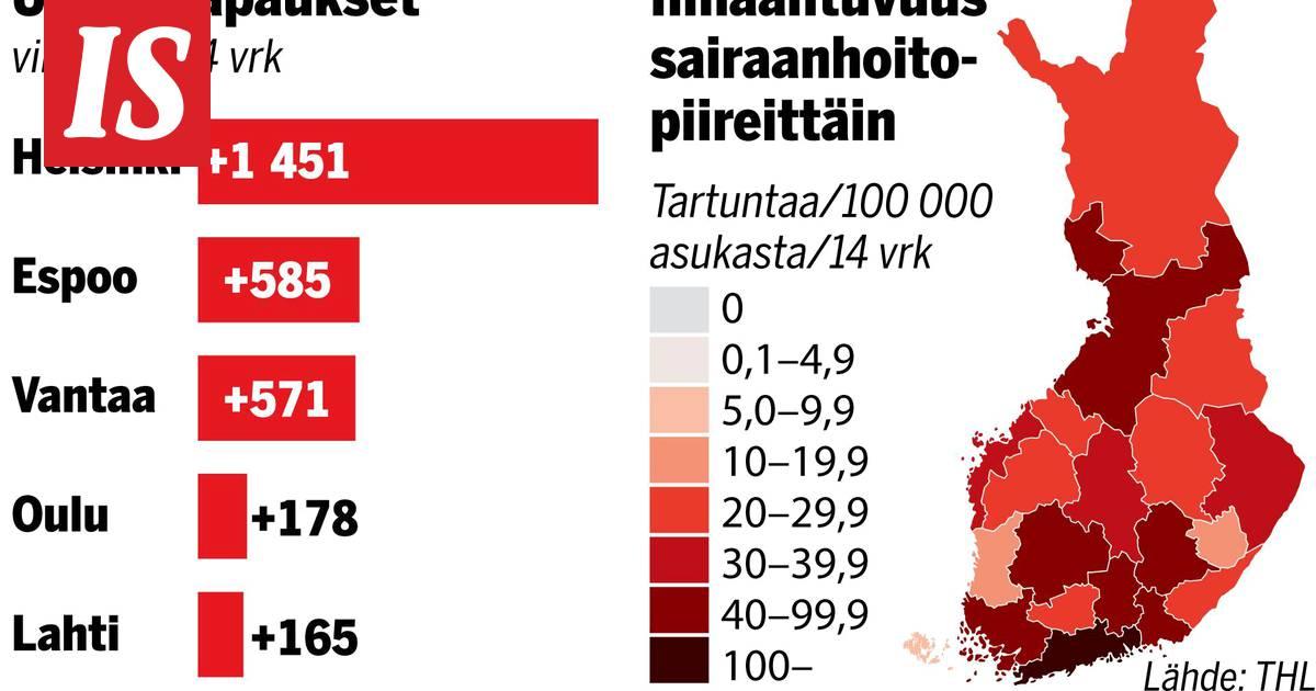 THL:n tuoreet luvut: Suomessa 496 uutta koronatartuntaa ...